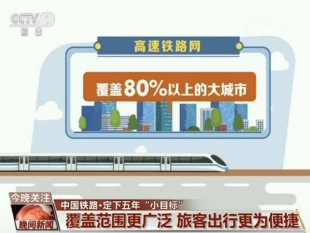 中国铁路定五年小目标2020年高铁里程达3万公里覆盖八成大城市  中国铁路定五年小目标 2020年 高铁里程 达3万公里 覆盖 八成大城市 第2张